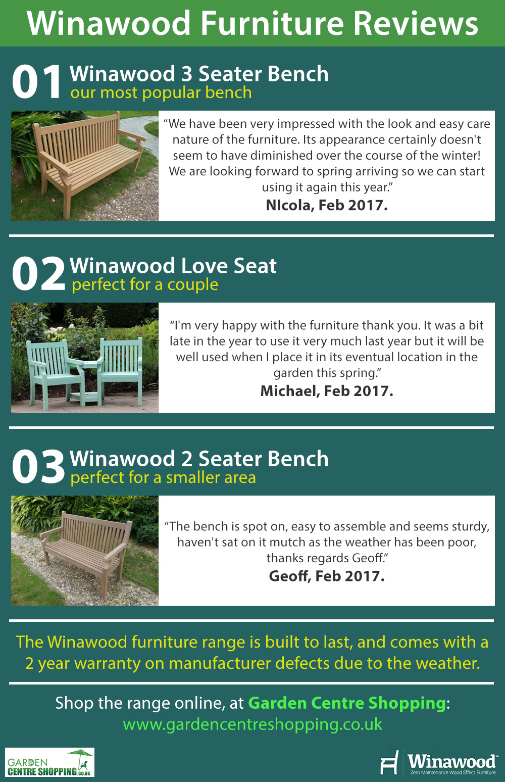winawood reviews and testimonials how good is winawood